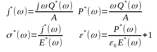 Frequency-dependent parameters